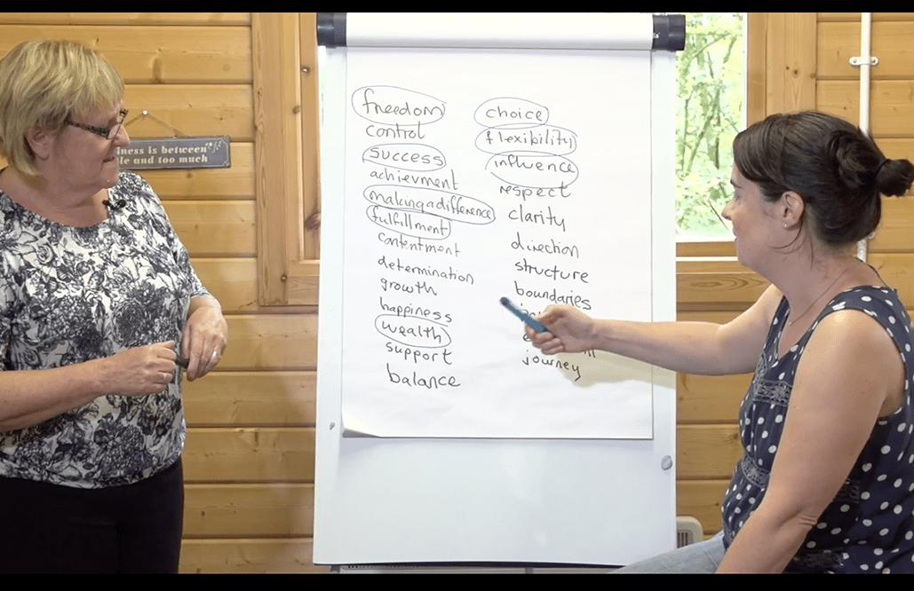 NLP Coaching Breakthrough with Dr Bridget